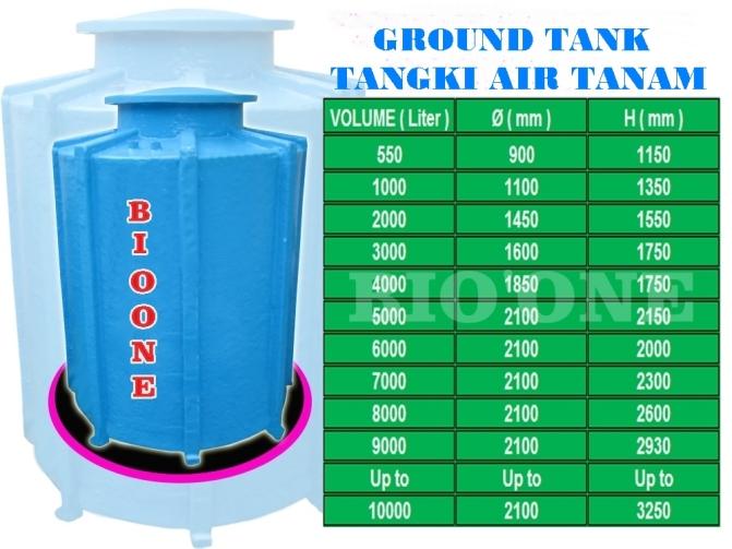ukuran-tangki-tanam-ground-tank-bioone