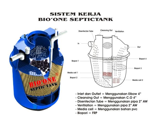 septic-tank-bioone